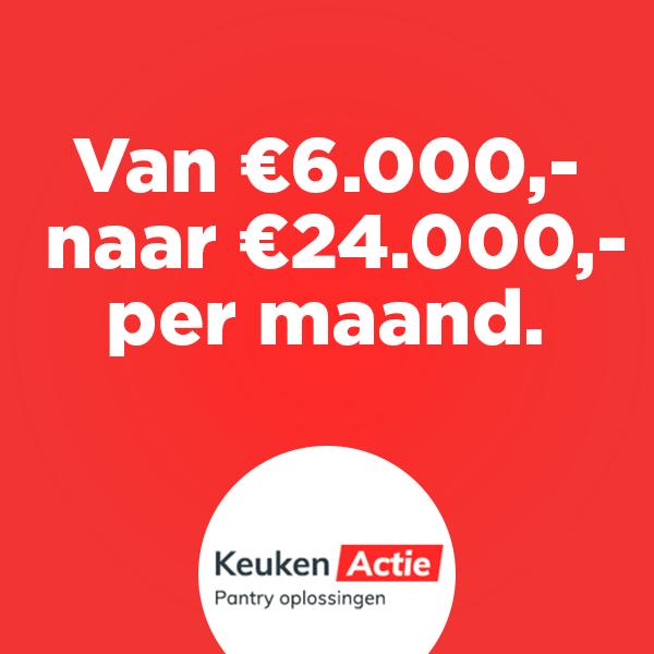 flexrmedia flexr media keuken-actie keukenactie keukenactie.nl case study online marketing facebook advertenties